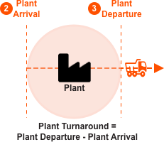 Plant_Turnaround_Calc.png